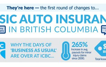 Image for Did You Know? Auto Insurance Claims Payouts, Benefits & Disputes Have Changed